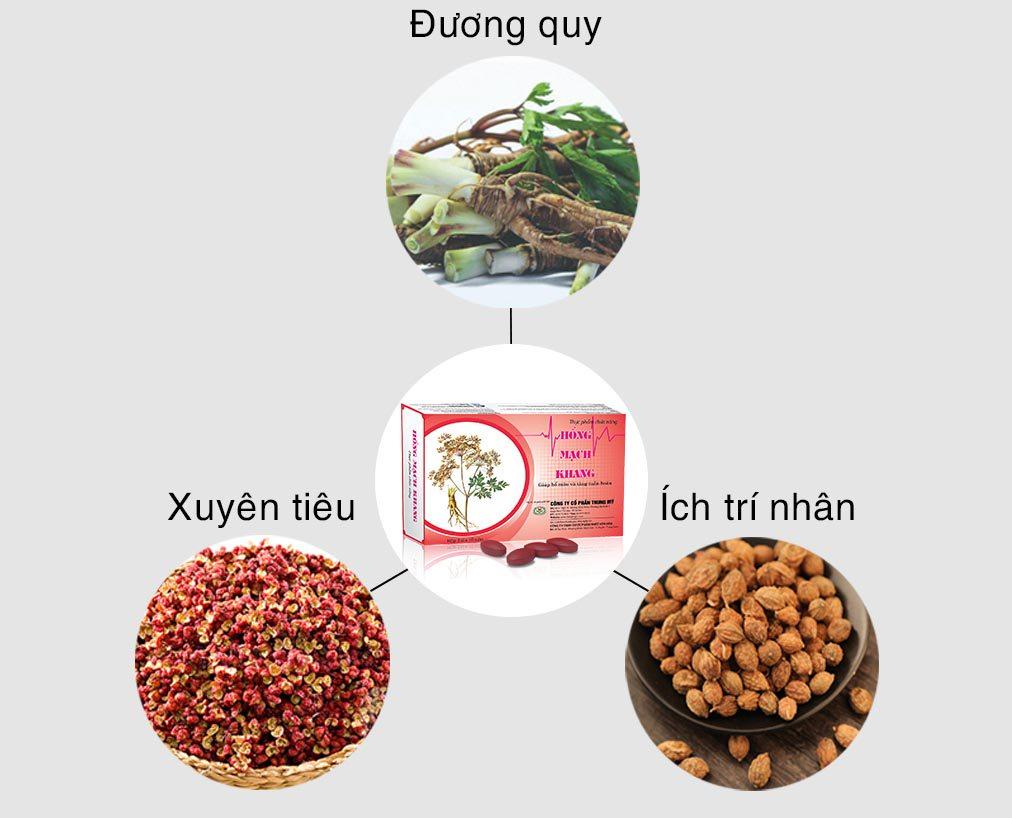 Tpbvsk Hồng Mạch Khang - Giải pháp tối ưu cho phụ nữ cho con bú